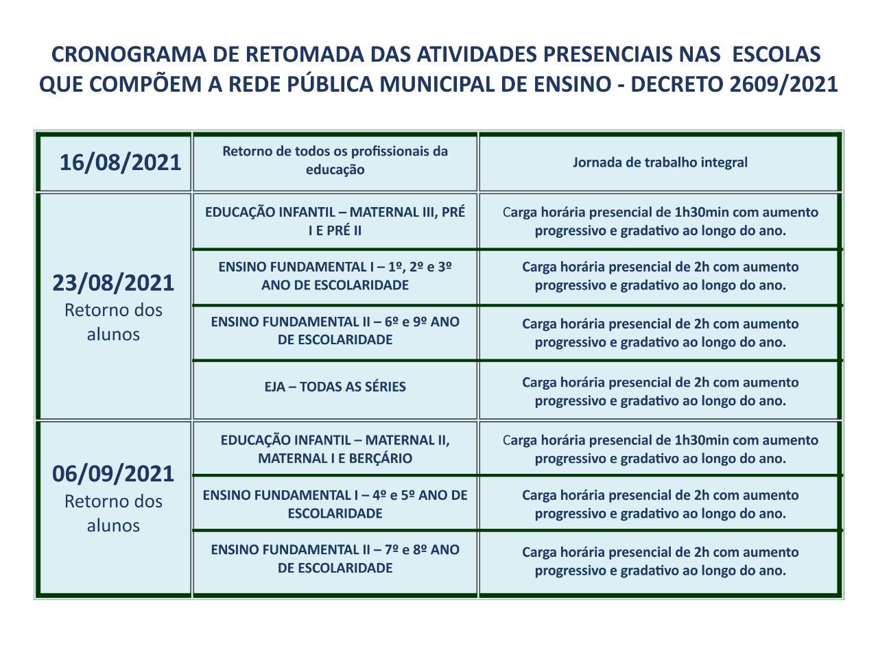Decreto 2609/2021